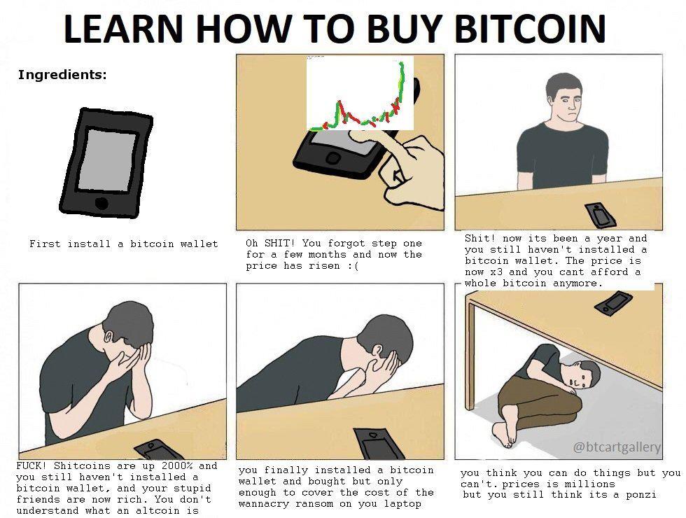 bitcoin wallet canada sell